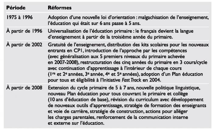 former site de rencontre franco malgache gratuit avec diminuer
