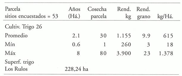 Dinamicas De Los Sistemas Agrarios En Chile Arido La Region De
