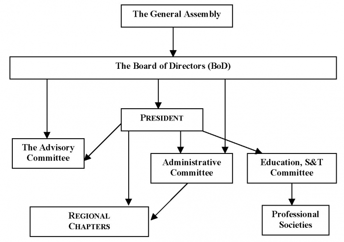 apple organization structure essay Analysis of apple - managing organizational structure at apple inc.