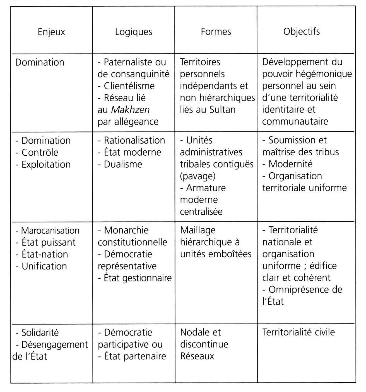 dualisme droit constitutionnel