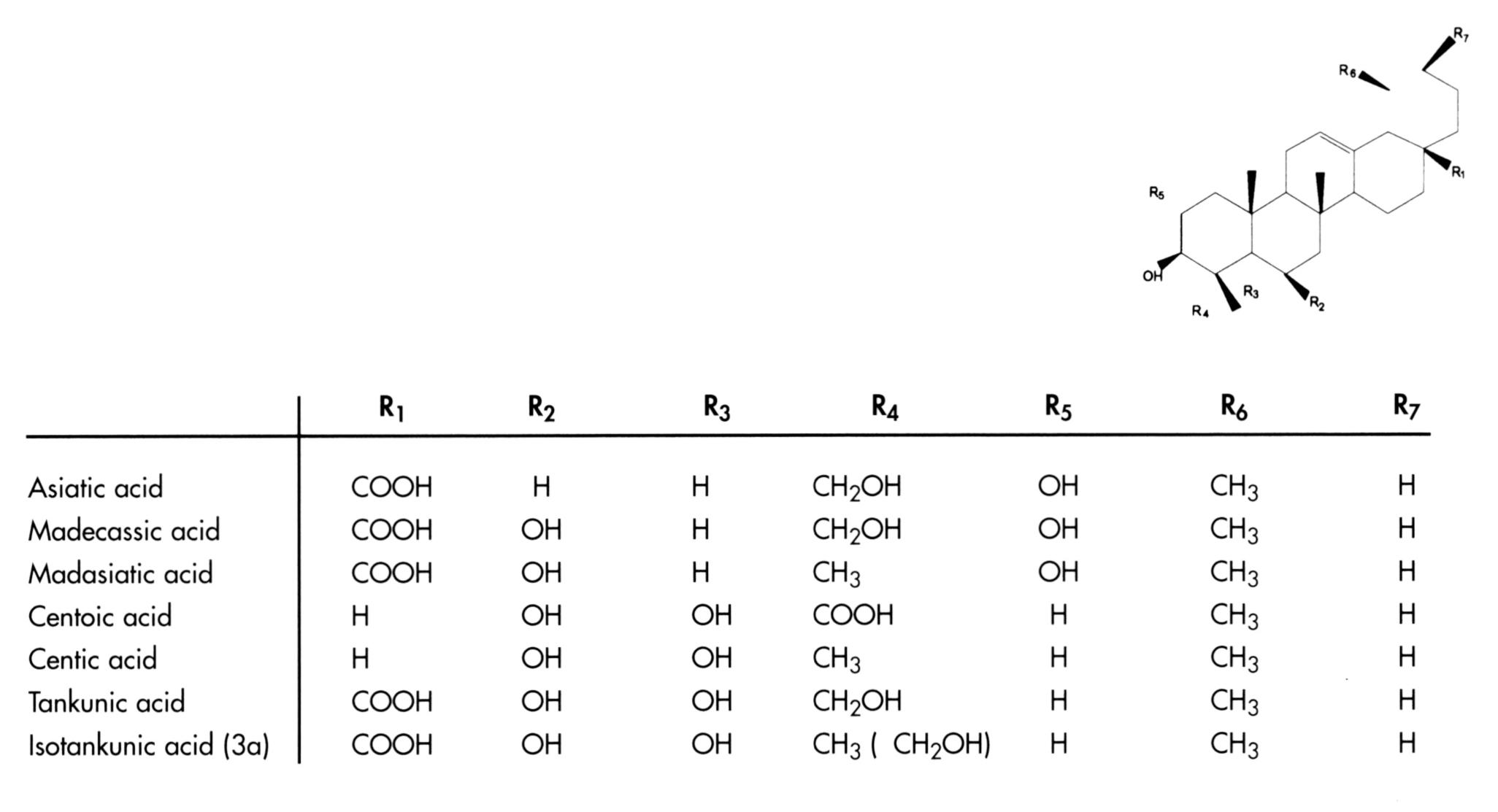 Arimidex - Steroids.org