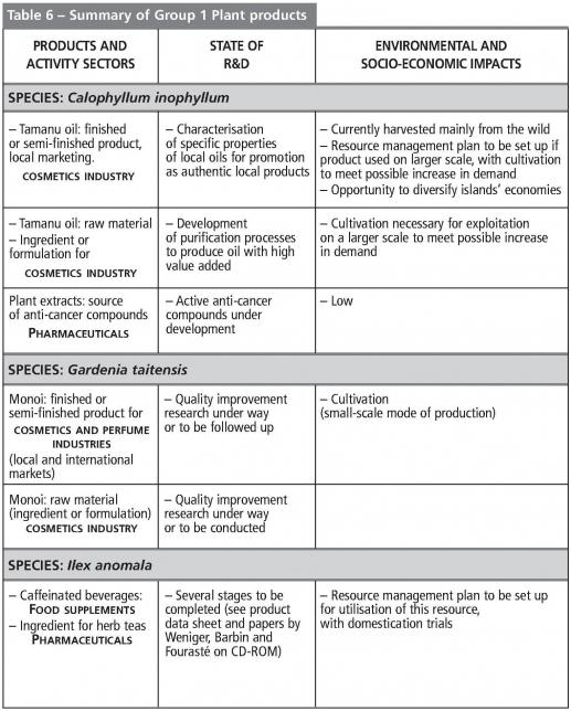 Phd thesis margins