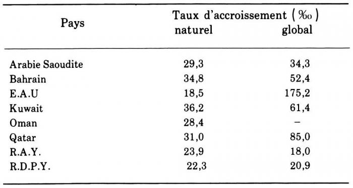 D finition taux de croissance for Definition du produit interieur brut