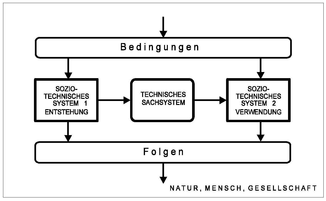 Allgemeine Technologie - 1. Einleitung - KIT Scientific Publishing