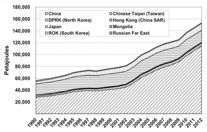 Nordkorea far 100 000 ton ris