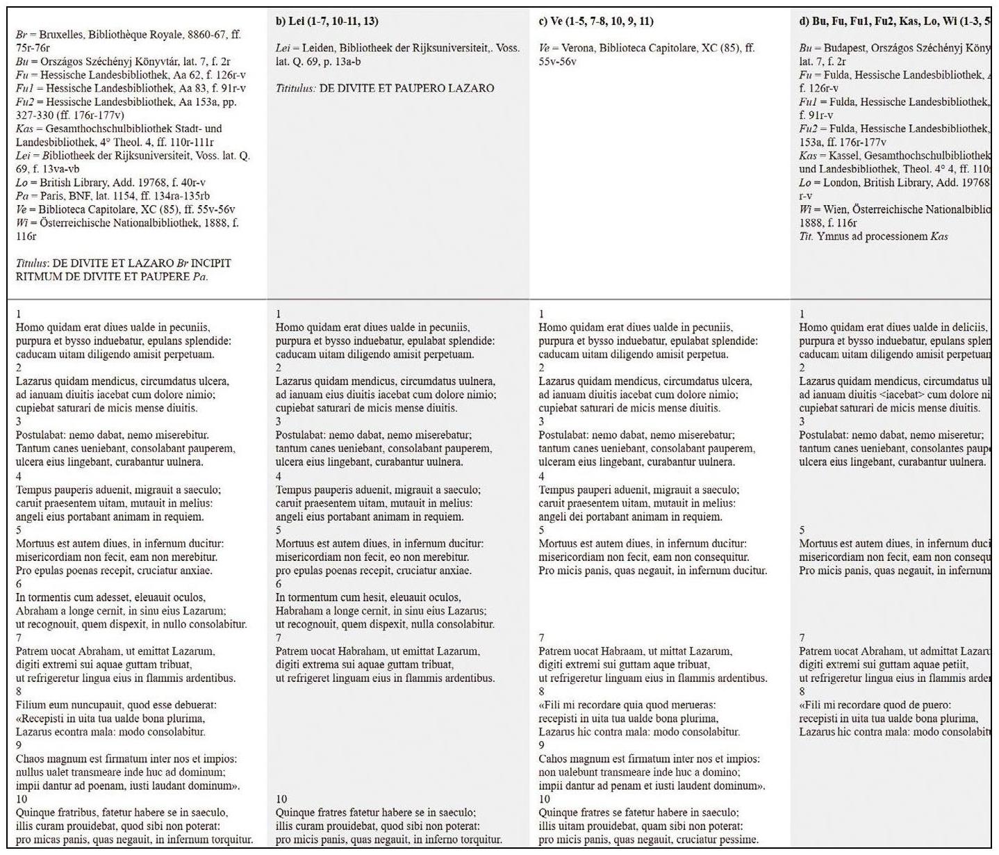 digital scholarly editing 4 a protocol for scholarly digital