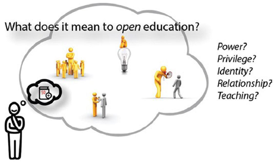 open education 10 what does it mean to open education