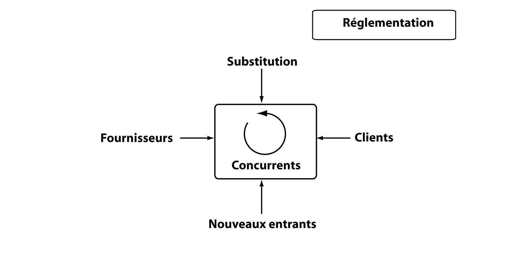 Strategie D Entreprise Chapitre Ii Strategie Pour Un Domaine D