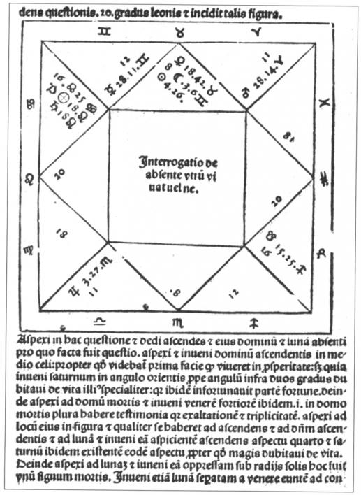 Tableau de compatibilité de signe du zodiaque datant