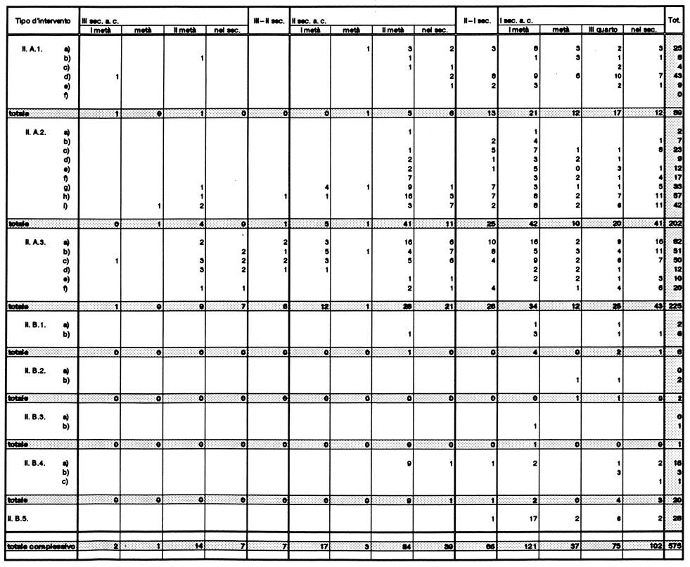 è datazione e di essere in una relazione diversa FCM 36 Pak 40 matchmaking