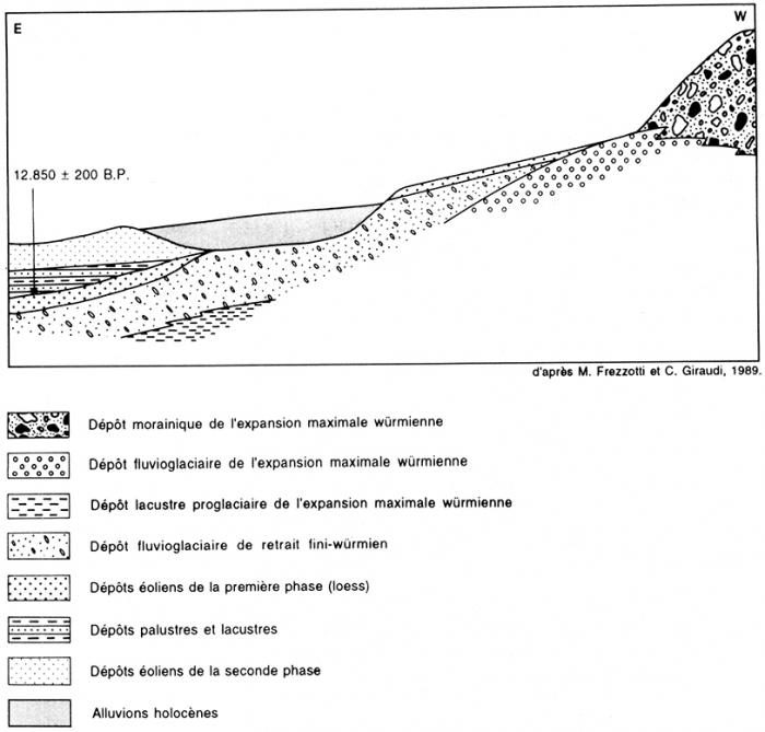 style de datation medanaise