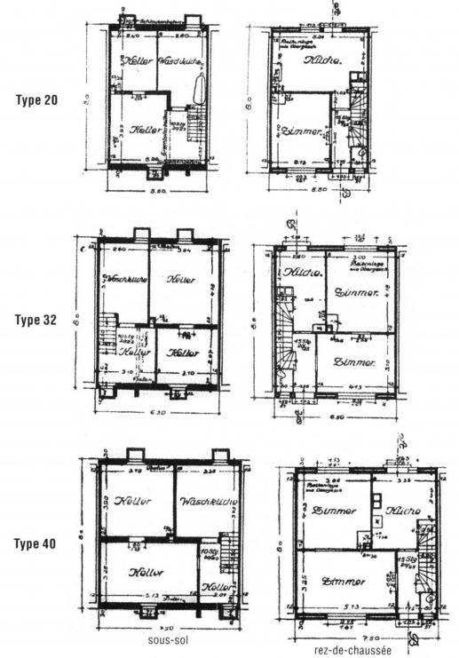 Guerre du toit et modernit architecturale chapitre vi wohnungskultur de l - Definition d une hauteur ...