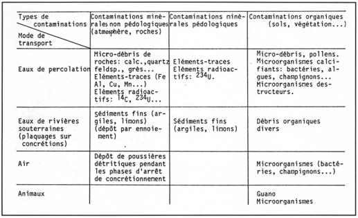 équation acceptable de plage d'âge de datation African irlandais datant
