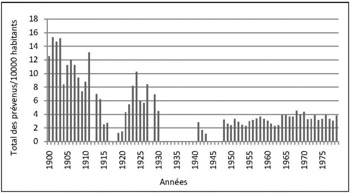 Violences juv niles urbaines en europe des jeunes - Coups et blessures volontaires code penal ...