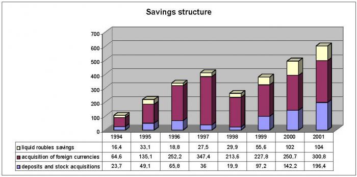 sujet dissertation financement de léconomie