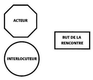 L Interaction Professionnelle 3 Le Partenariat Presses