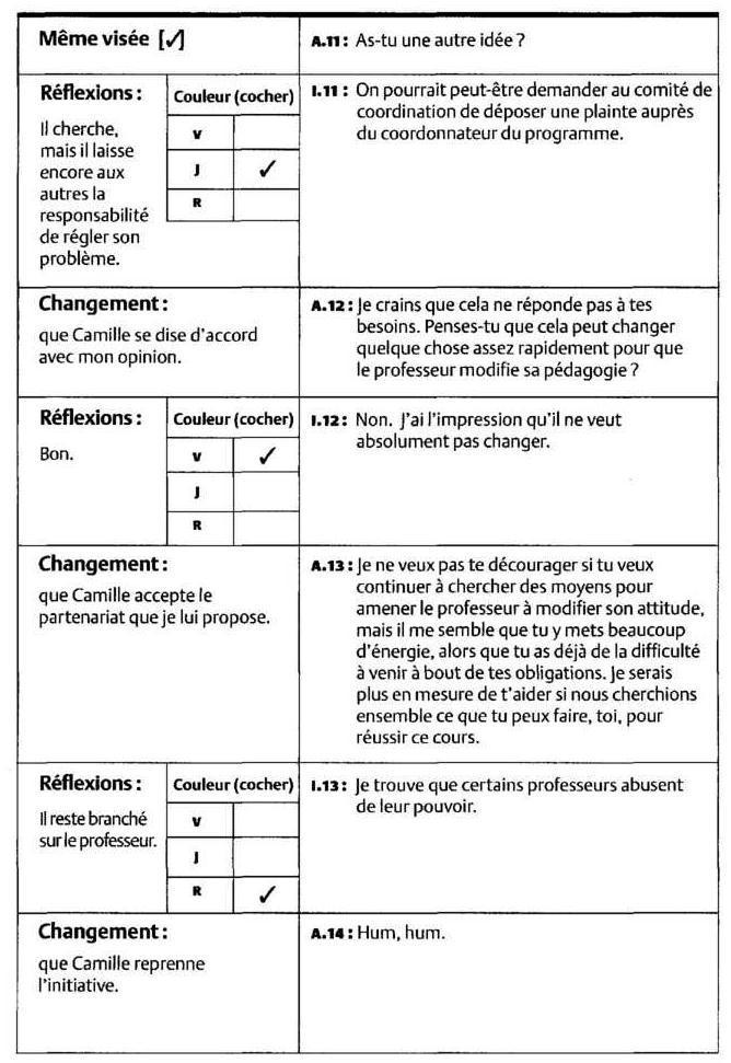 L Interaction Professionnelle 3 Le Partenariat Presses De L