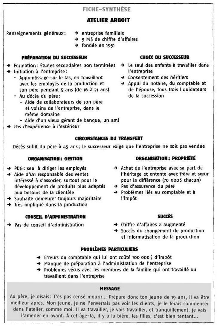 b0d47806a5bc Préparer la relève - La parole aux entrepreneurs - Presses de l ...