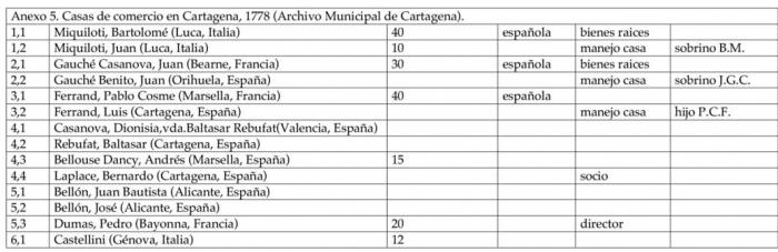 Alcorcón citas por internet