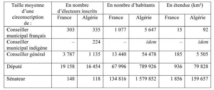 tel consulat algérie nanterre