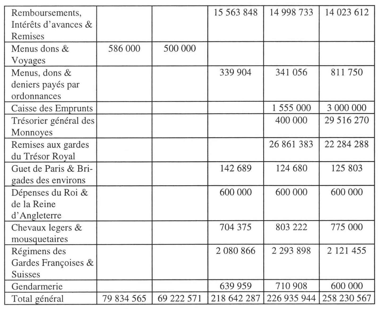 5f32301ec3dfa0 Les monarchies espagnole et française au temps de leur affrontement ...