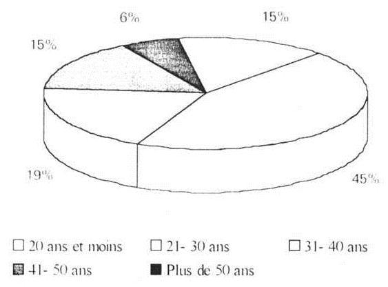 La Commune de Narbonne (mars 1871) - Chapitre 3  Une réalité