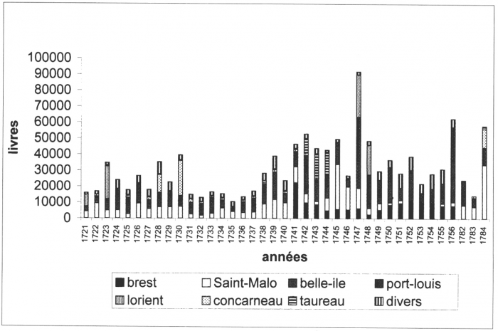 nombre habitants concarneau