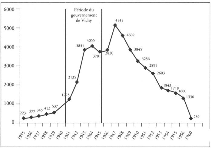 politique penale en france