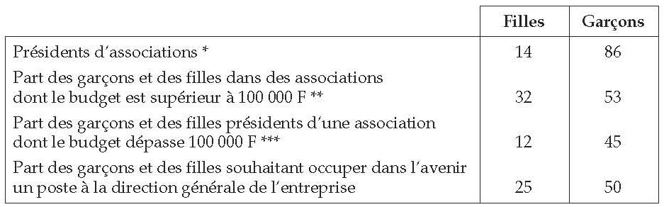 L Exception Française Chapitre Iv Les Effets Du Processus