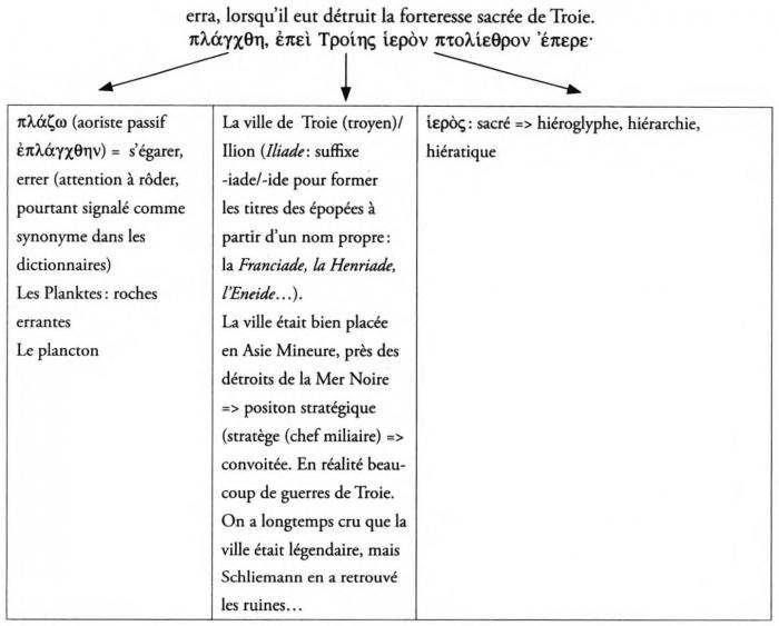 mesure d angle synonyme beau triangles rectangles le traitement lexicographique des anglicismes au vu de la variation - Mesure D Angle Synonyme