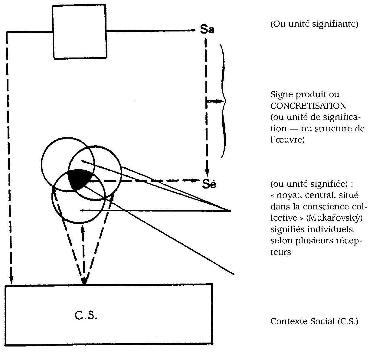 Boite Lumineuse Idee Message vers une théorie de la pratique théâtrale - chapitre xviii