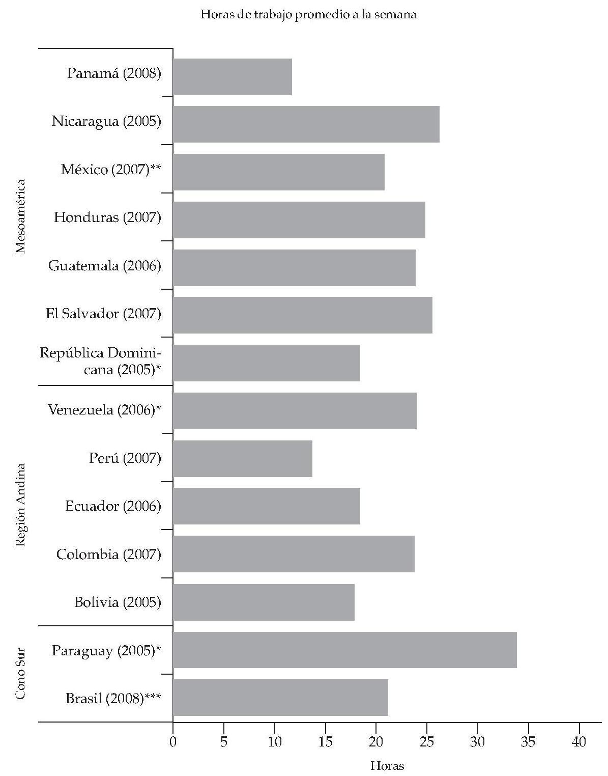 Sobre las estadísticas de infancia y trabajo en Colombia - VIII. Una ...