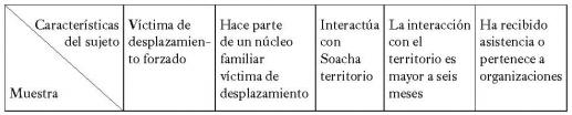 MATRIZ DE RASTREO Y SELECCIÓN