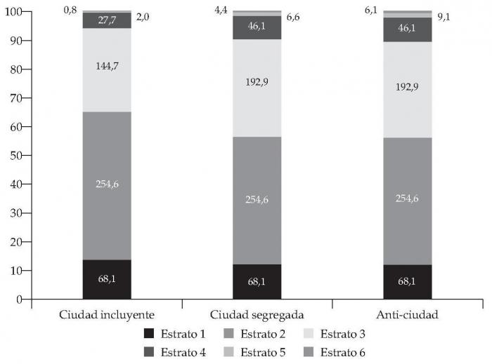 Los desequilibrios territoriales en colombia cap tulo ix for Modelo demanda clausula suelo